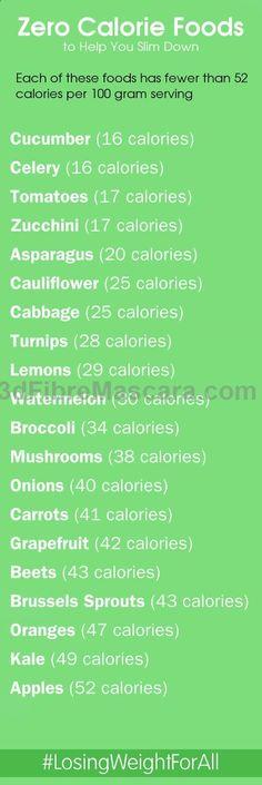 cool Zero Calorie Foods …... #diet #dieting #lowcalories #dietplan #excercise #diabetic #diabetes #slimming #weightloss #loseweight #loseweightfast
