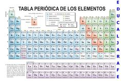 About heavy metals and minerals integrative nutrition certified tabla periodica actualizada 2018 pdf tabla periodica completa tabla periodica elementos tabla periodica groups urtaz Images