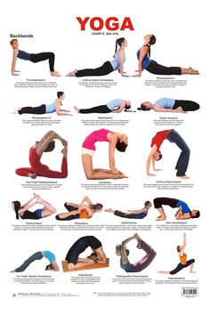 Yoga Chart 4 (Backbends)
