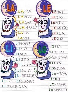 Literacy Activities, Writing, Speech Language Therapy, School