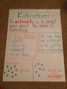 Estimation anchor chart that I made! Math Classroom, Kindergarten Math, Teaching Math, Inclusion Classroom, Teaching Ideas, Math Charts, Math Anchor Charts, Fun Math, Maths