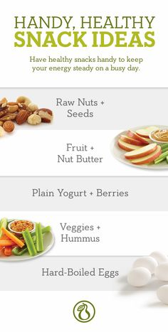 #Healthy #snack ideas. #cleaneating