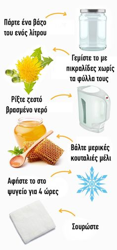 7 Light Drinks That Will Help You Say Goodbye to Excess Weight Best Diet Drinks, Best Diet Foods, Spicy Drinks, Fruit Drinks, Beverages, Funny Diet Quotes, Lchf Diet, How To Make Coffee, Honey And Cinnamon