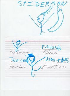 Scaffolded writing on an index cards helps students remember their goal of following teacher directions