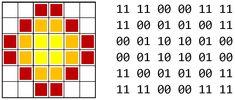 CLASSE A COLORI: Codice binario, bit, pixel 8 Bit, Dory, Periodic Table, Coding, A Class, Periotic Table, Programming