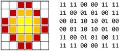CLASSE A COLORI: Codice binario, bit, pixel 8 Bit, Periodic Table, Coding, A Class, Periodic Table Chart, Programming