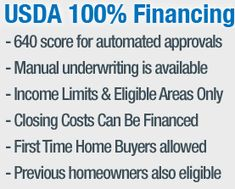 Louisville Ky Mortgage Lender FHA/VA KHC USDA Kentucky Mortgage: Kentucky USDA Rural Development Housing Zero Down