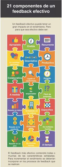 21 componentes de un feedback efectivo | Javier Tourón - Talento, Educación, Tecnología