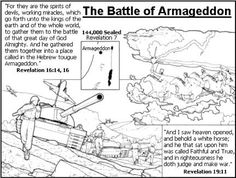 Lesson 12- The Battle of Armageddon