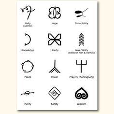 earth symbol tattoo - Google Search