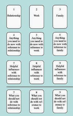 THREE BY THREE: Use these cards to identify what is going on in specific areas of the client's life – sometimes it will be along the lines of relationship, work, family, travel, health. The second row will be 'Anything you need to do right now about your relationship, or your work' etc. The third row can be 'Helpful influences', or 'what you should not do now', or anything relevant to the client – use your discretion but make the intention clear before you draw the cards.