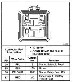 1996 gmc truck c1500 12 ton pu 2wd 50l mfi ohv 8cyl repair starter relay sciox Choice Image