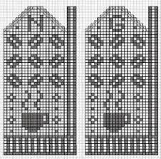 Resultado de imagen de votter diagram