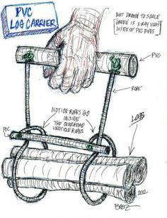 PVC log carrier