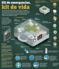 Kit de emergencias, kit de vida http://publimx.mx/1fQK9vu