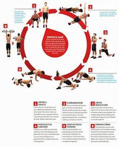 ACELERA EL METABOLISMO: EJERCICIOS | Aptitud Fitness