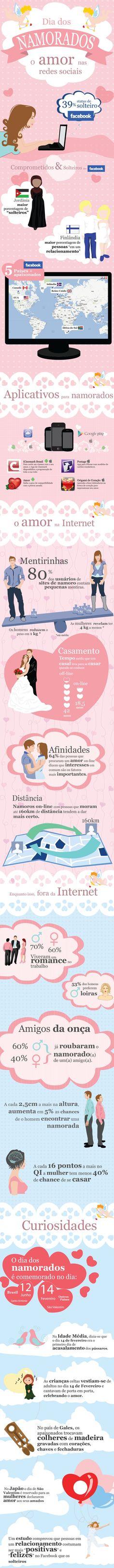 Dia dos namorados: o amor nas redes sociais #Infografico #Curiosidade