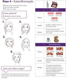 Guía de rubor y perlas