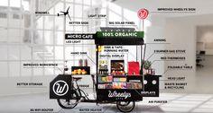 自転車移動式カフェをフランチャイズするコーヒーチェーン「Wheelys cafe」が新バージョン「WHEELYS 4」をindiegogoにて資金調達中です。前作の「WHEELYS 3」からさらに環境への配慮がパワーアップしての登場です。