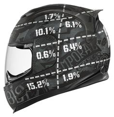 @Connie Schlelein Motosports does not make an open-face helmet, and this is why. Using data from a European study, the new Icon Airframe Statistic reveals which parts of a helmet are likely to take the impact in a crash.  Still feel like wearing that open-face lid?