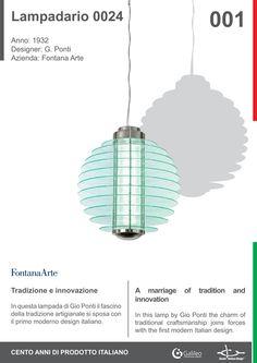 lampadario fontana arte : Lampadario 0024 by Gio Ponti for Fontana Arte (1932)
