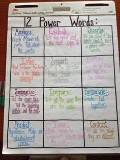 12 Power Words Students Should Learn #vocabulary: