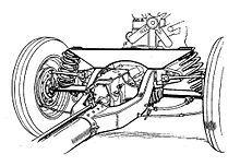Mercedes-Benz 130 - Wikipedia, the free encyclopedia