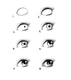 A little tip step by step on how to draw eyes. These are kind if anime style but not so much that it looks ridiculous.: