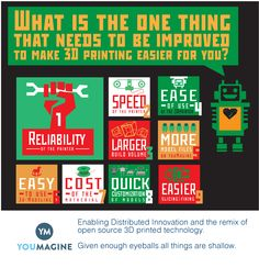 Spectacular Improving D Printers YouMagine Survey