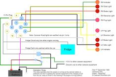 12v camper trailer wiring diagram - google search