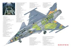 Exploded view of SAAB Jas 39 Gripen