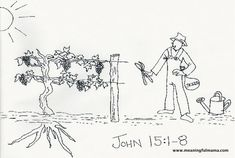 Teaching Kids Virtue with the Bible John and branches lesson for PM Sunday School Games, Sunday School Lessons, Sunday School Crafts, Bible School Crafts, Preschool Bible, Bible Crafts, Church Activities, Bible Activities, Sabbath Activities