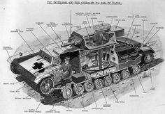german panzer MK IV TANK