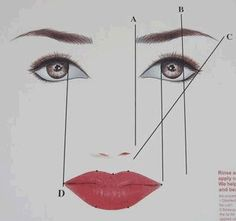 Golden ratio in beauty. I always think of these proportions when looking at someone's face