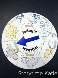 "Weather Wheel: circle print out with sections or ""dials"" for rainy, sunny, etc. Arrow that moves and points to weather is attached to middle with a metal fastener brad."