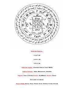Black Magic For Love, Black Magic Book, Hadith, King Solomon Seals, Islamic Patterns, Quran Quotes Love, Islamic Phrases, Money Spells, Islam Facts