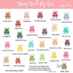 Scentsy Bring Back My Bars July 2016 #BBMB2016 #ScentsyBar http://diffuseurdeparfum.net/scentsy-bring-back-my-bar-july-2016/
