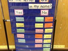 Zes tips voor betere letterkennis in de kleuterklas   Kleutergewijs Jolly Phonics, Morning Work, Kindergarten, Classroom, Letters, Teaching, School, Alphabet, Language