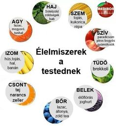 Egeszseges etelek Helathy Food, Health Diet, Health Fitness, Healthy Tips, Healthy Recipes, Food Crush, Alternative Medicine, Health Remedies, Diet Tips