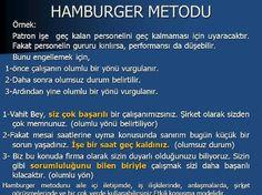 Hamburger Metodu