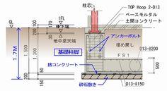 神戸海岸通りマンション・・・着工しました!②三和建設のコンクリート住宅_blog 鉄筋コンクリートの家 宝塚