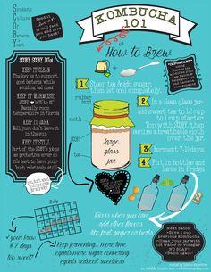 Kombucha 101 -- How to make fermented tea. From edibletampabay.com: http://bit.ly/kombuchahowto