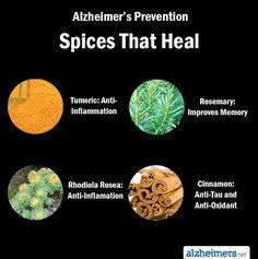 Alzheimer's Prevention: Spices That Heal