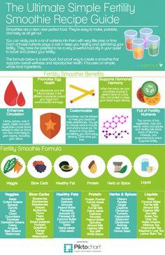 5 Easy Steps to Create Fertility Boosting Breakfast Bowls — Live Fertile Fertility Medications, Fertility Foods, Women Fertility, Boost Fertility, Fertility Doctor, Natural Fertility, Fertility Smoothie, Pcos Diet, Endometriosis Diet