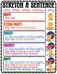 Writing: Stretch A Sentence (Early Elementary & Intervention) Writing Curriculum, Kindergarten Writing, Teaching Writing, Writing Activities, Homeschooling, Paragraph Writing, Narrative Writing, Informational Writing, Writing Sentences