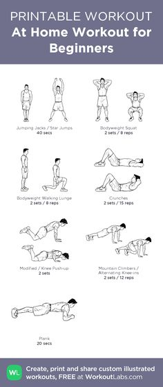 At Home Workout for Beginners–my custom exercise plan created at WorkoutLabs.com • Click through to download as a printable workout PDF #customworkout