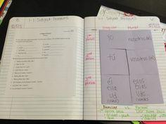 ~La Señorita Libertad~: Cuaderno Interactivo Estudiantil (Interactive Student Notebook -ISN)