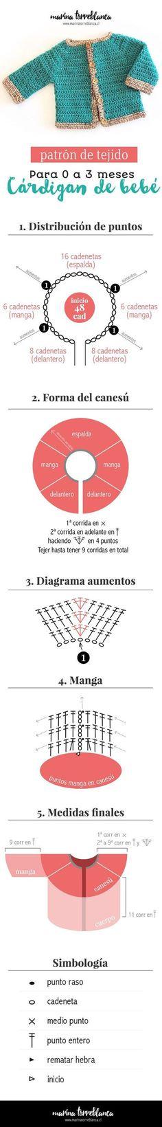 Mejores 1119 imágenes de -ganchillo para figuras planas en Pinterest ...