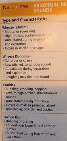 Lung sounds 101