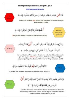Question words in the Quran. Click the pin for free downloadable booklet.